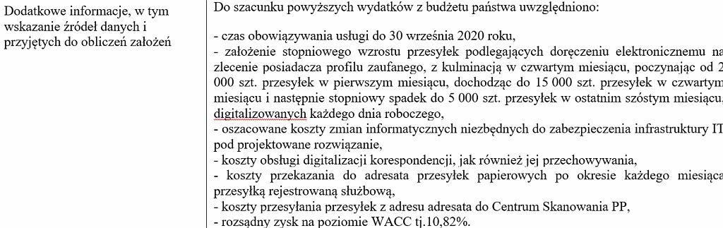 Ile cyfrowych przesyłek dostarczy Poczta Polska