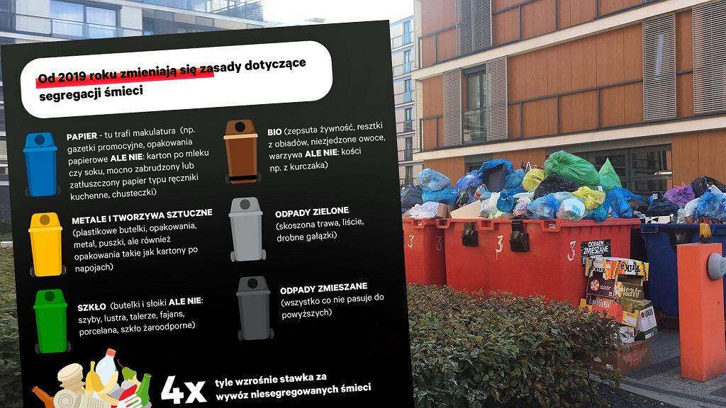 Od nowego roku segregowanie śmieci będzie nieco trudniejsze