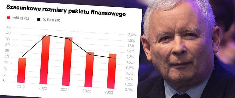 Minister Czerwińska ma problem. Musi wyczarować pieniądze na realizację