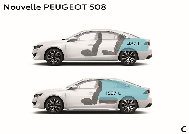 Peugeot 508 2018