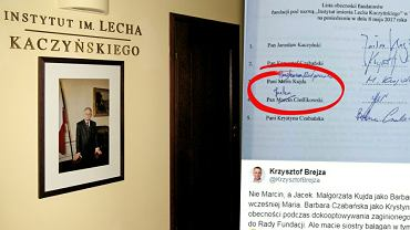 Lista fundatorów Instytutu im. Lecha Kaczyńskiego