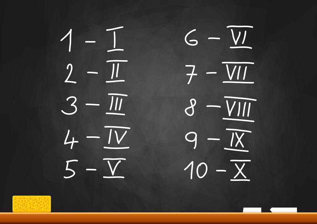 Cyfry rzymskie - co oznaczają litery?