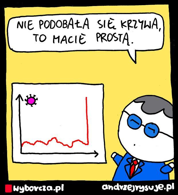 Andrzej Rysuje | PROSTA KRZYWA - Andrzej Rysuje | 17 października 2020 -
