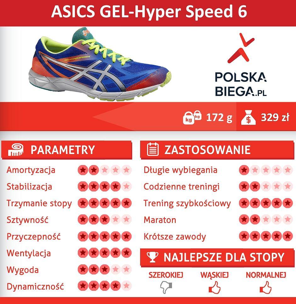 ASICS GEL-Hyper Speed 6