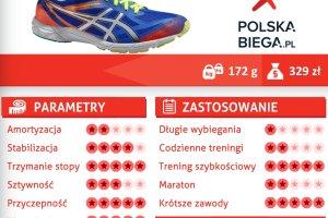 SZYBKIE BUTY Sport.pl Najnowsze informacje piłka nożna