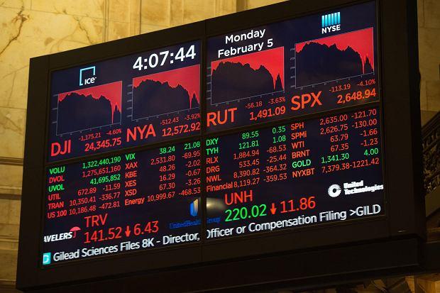 Wielkie spadki na Wall Street