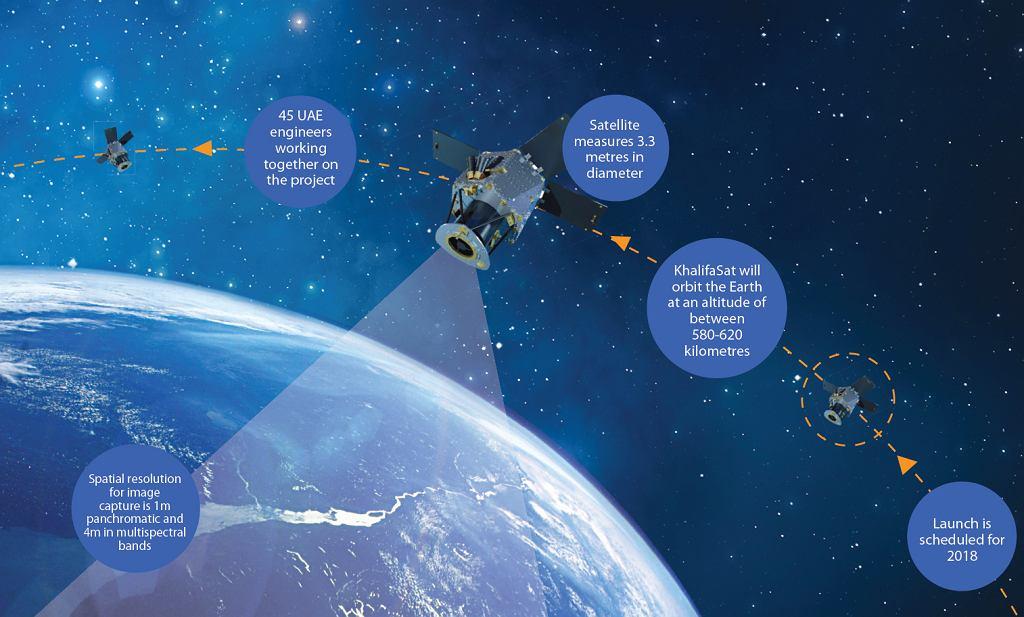 Satelita Khalifa
