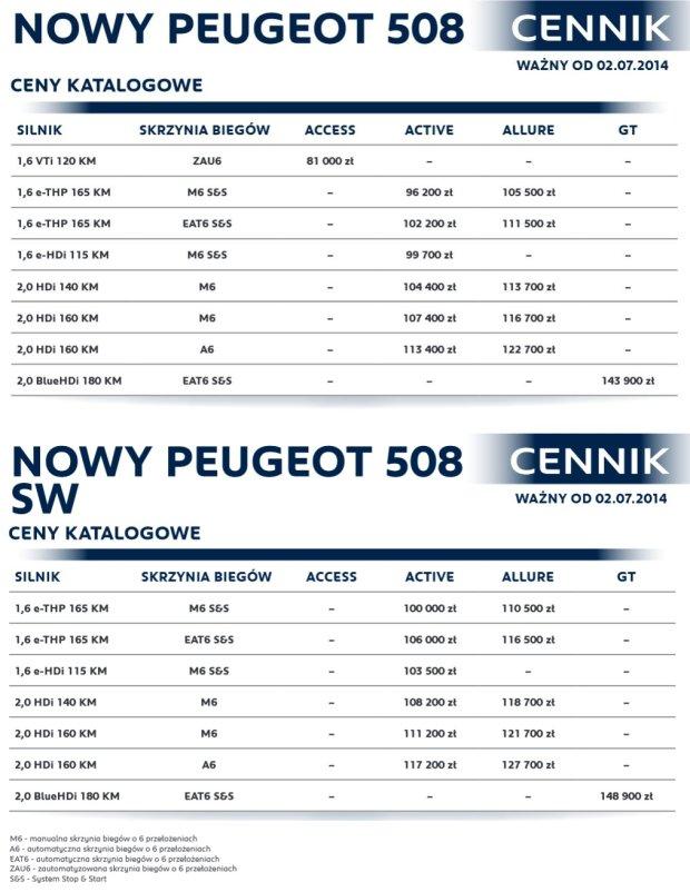 Peugeot 508 - Cennik
