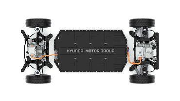 Platforma Hyundai E-GMP