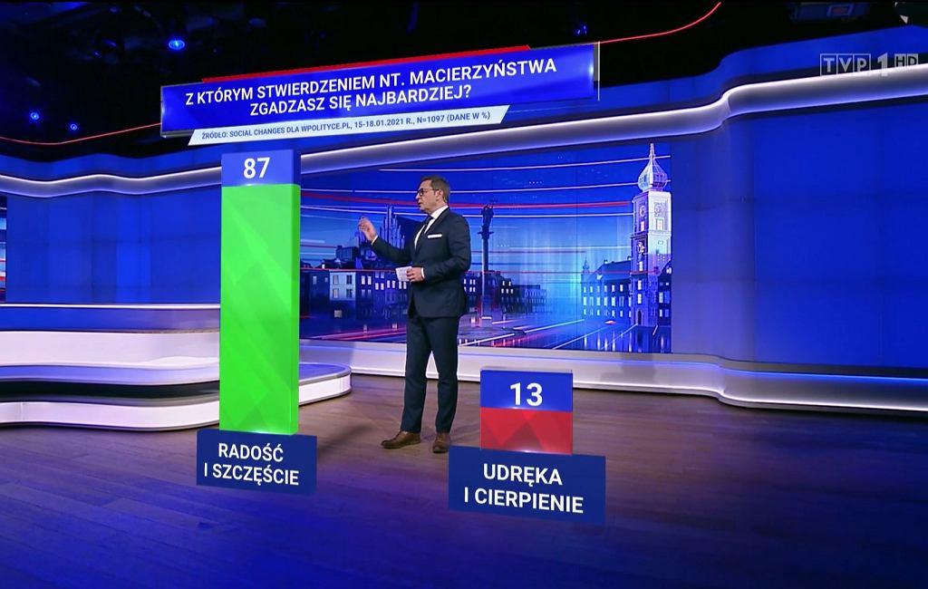 Wiadomości TVP, screen z TVP1