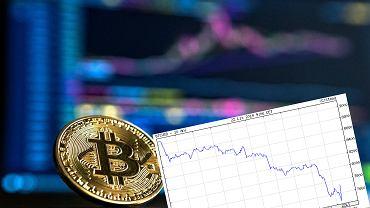 Początek trudnych czasów Bitcoina