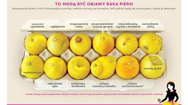 Kampania 'Know Your Lemons'