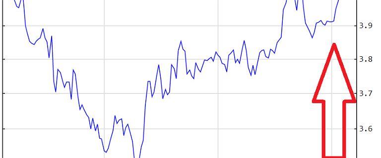 Kursy walut 25.02 o godz. 7. Frank szwajcarski najdroższy od trzech lat