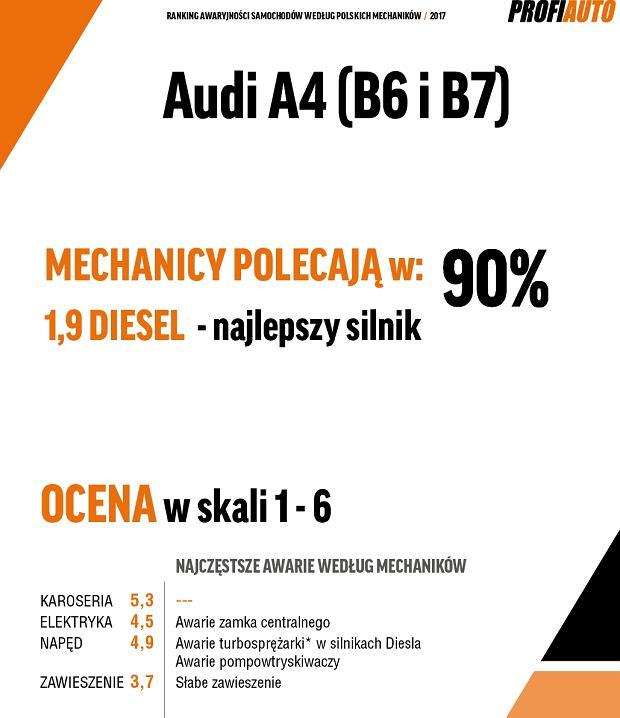Miejsce 2 - Audi A4