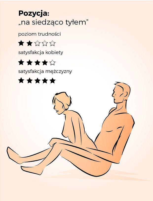 jak wygląda seks analny dla mężczyzn orgia czarnych