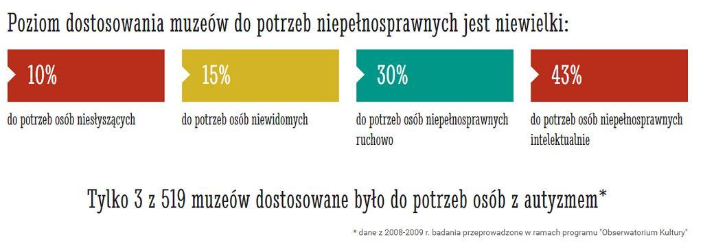 Osoby autystyczne czy cierpiące na zespół Aspergera powinno się skutecznie włączać w życie społeczne (fot. prodeste.pl)
