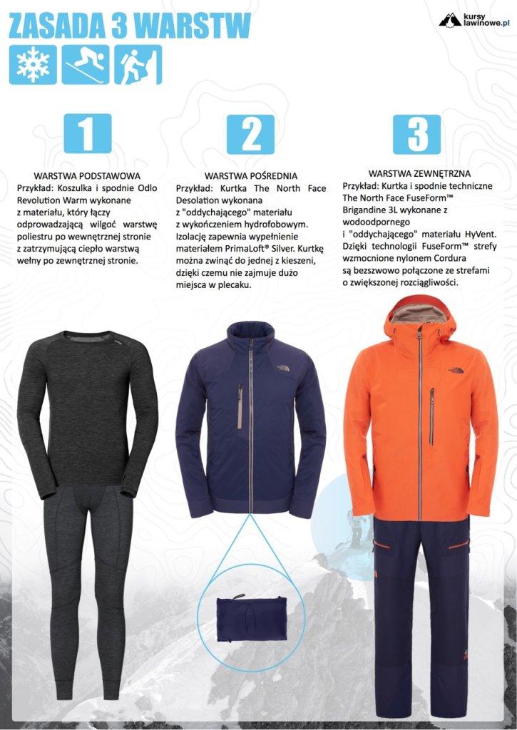 Trzy warstwy ubrań na zimową wycieczkę w góry
