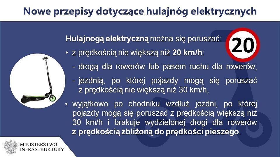 Nowe przypisy dot. hulajnóg elektrycznych i innych tego typu pojazdów