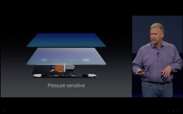 Nowy Touchpad jest czuły na intensywność dotyku