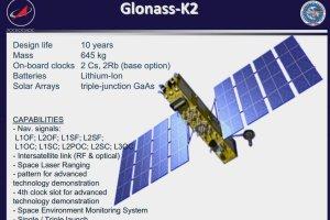 Znowu popsuła się rosyjska nawigacja satelitarna