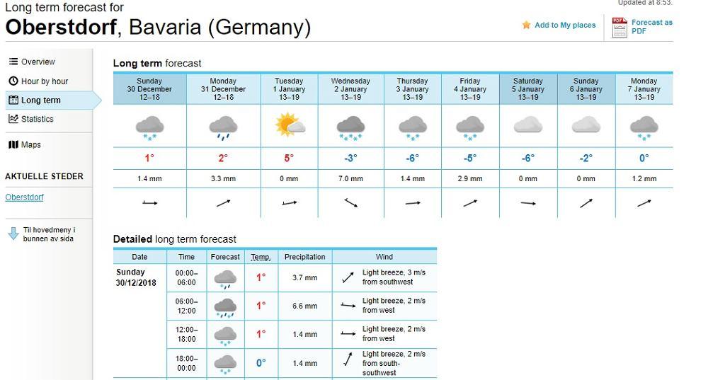 Prognoza pogody w Oberstdorfie