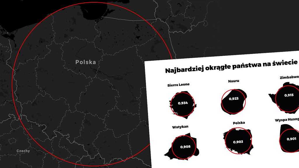 Jaki kraj jest najbardziej okrągły?