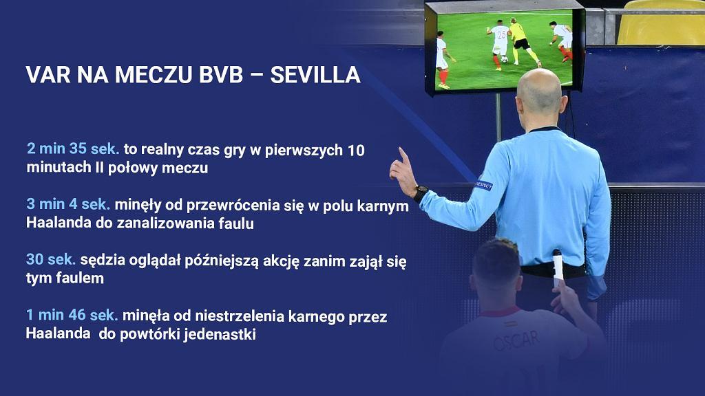 VAR podczas meczu Borussia Dortmund - FC Sevilla