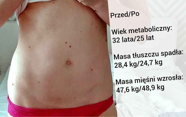 Pomiary Bikini Body