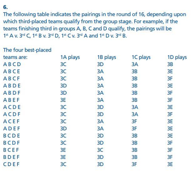 Warianty na MŚ U-20