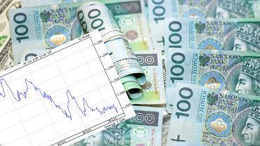 Polski złoty jest najtańszy od miesiąca