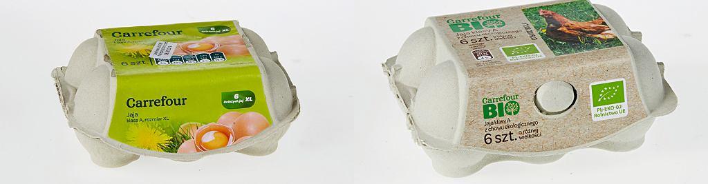 Jajka z chowu klatkowego vs jajka z chowu ekologicznego