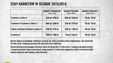 Cena karnetów na mecze Górnika Łęczna w sezonie 2015/2016