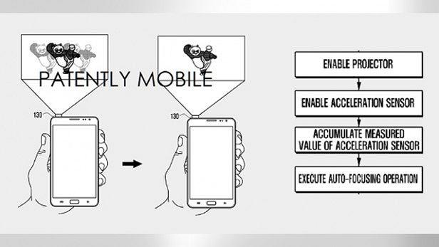 Projektor w smartfonie - patent Samsunga