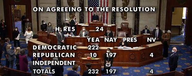 Głosowanie nad impeachmentem Donalda Trumpa