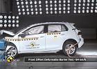 Nowy VW Golf rozbity przez Euro NCAP. Na testach były też Ford Puma i Nissan Juke [FILMY]
