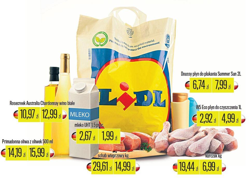 ef9605eed9fc08 W niemieckim sklepie sieci wiele produktów jest tańszych niż w polskim.  Nawet o 85 proc.