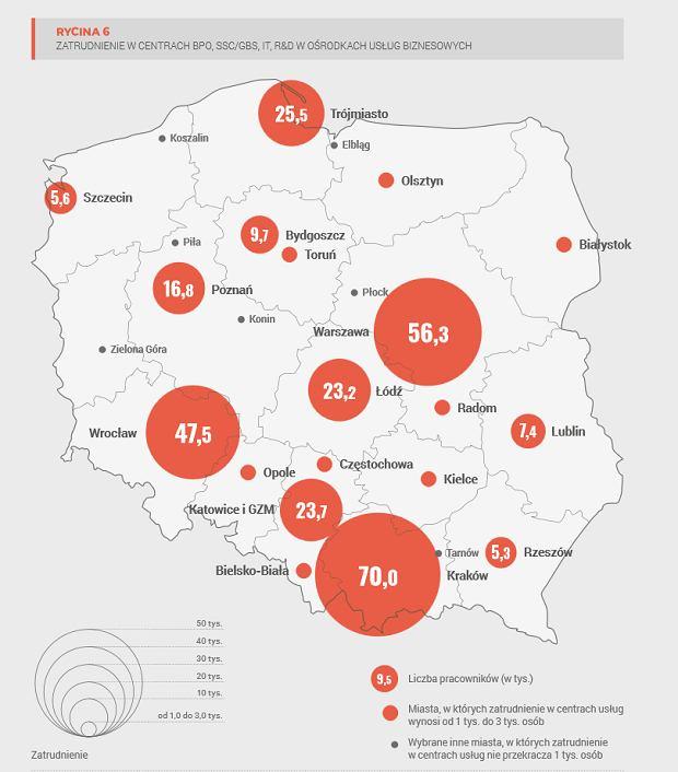 Centra usług biznesowych w Polsce
