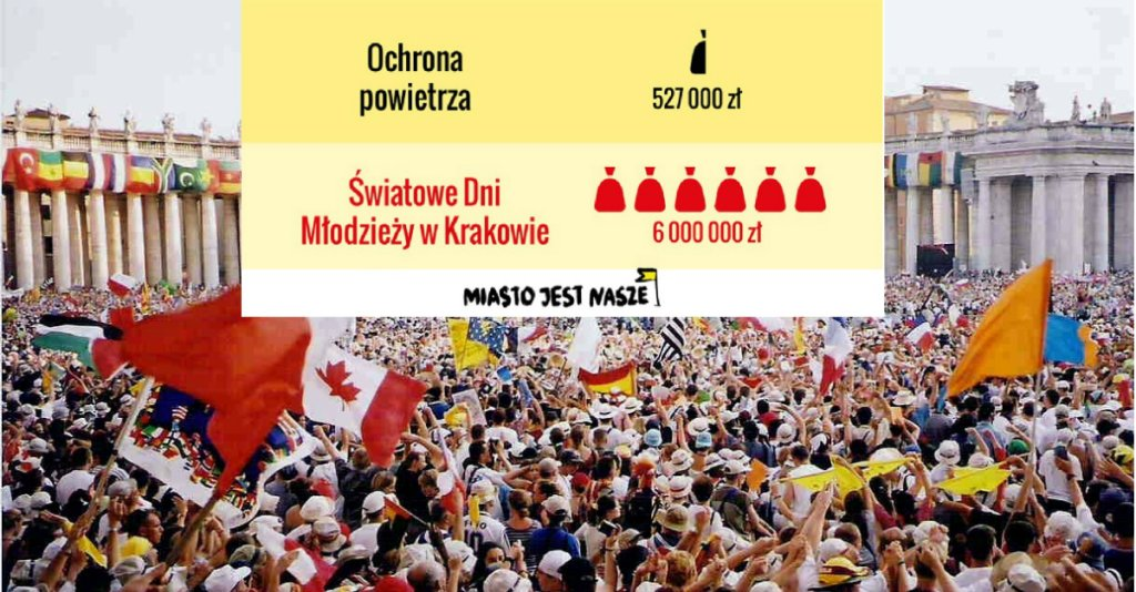 Budżet Warszawy 2016
