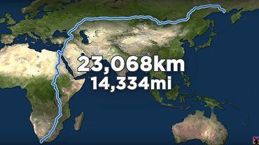 Najdłuższa piesza droga na świecie