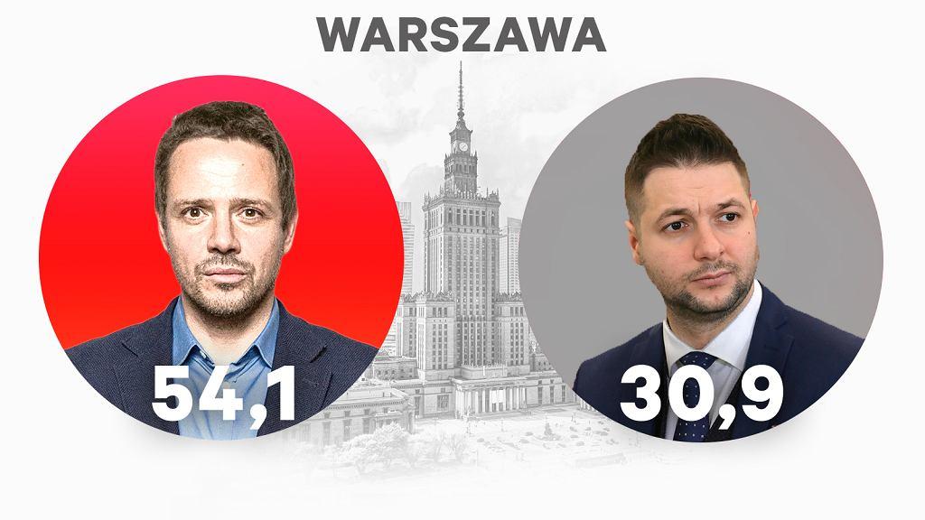 Rafał Trzaskowski, Patryk Jaki