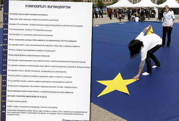 Kalendarium eurowyborcza