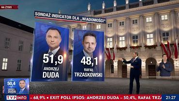 TVP Info po II turze wyborów prezydenckich