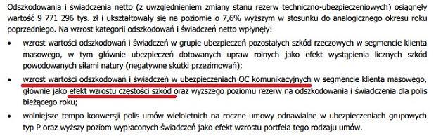 Fragment raportu kwartalnego PZU