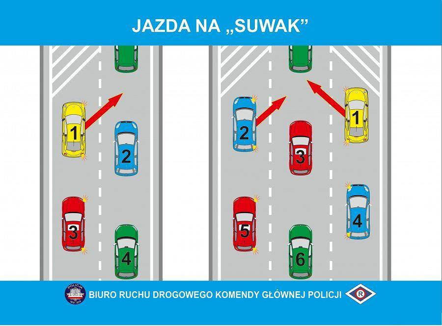 Policja. W Mikołajki (6 grudnia) wchodzą w życie przepisy dotyczące 'korytarza życia' oraz jazdy zgodnie z zasadą 'jazdy na suwak'.