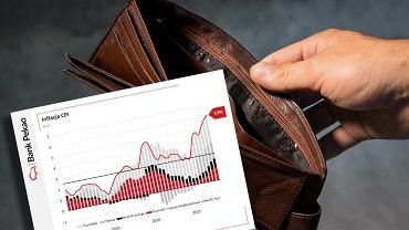 Inflacja we wrześniu wyniosła 5,9 proc.