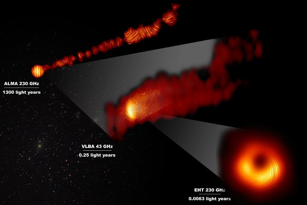 Trzy ujęcia centrum galaktyki M87 w świetle spolaryzowanym