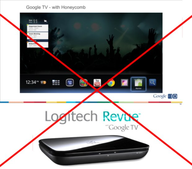 Google TV, Android TV