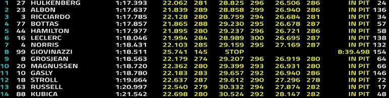 Wyniki czwartkowych testów na torze w Montmelo pod Barceloną