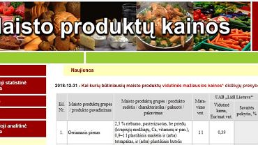 Litewska porównywarka cen
