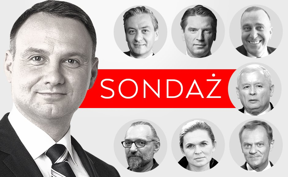 Sondaż Millward Brown dla Gazeta.pl